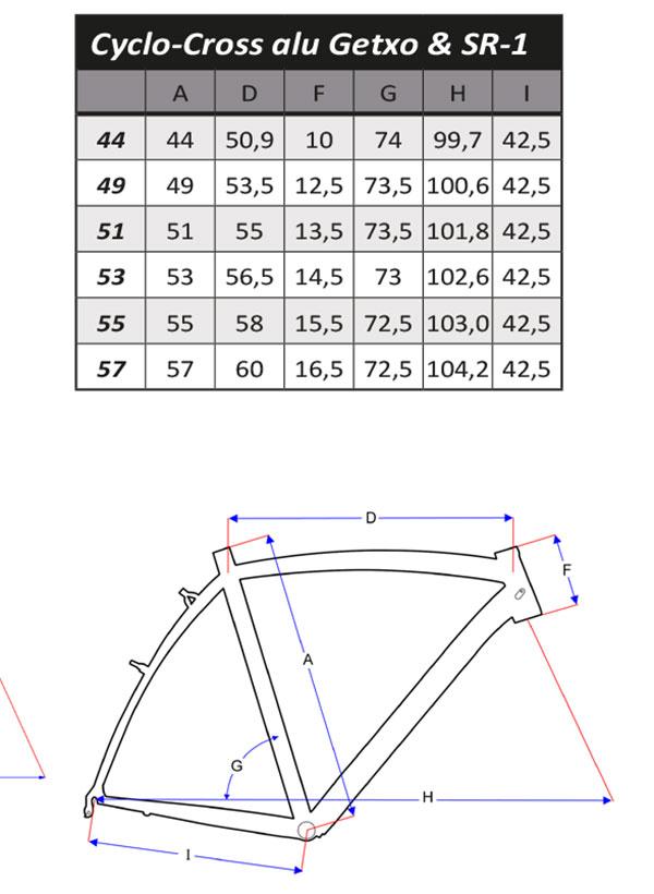 geometrie-Flanders-Getxo