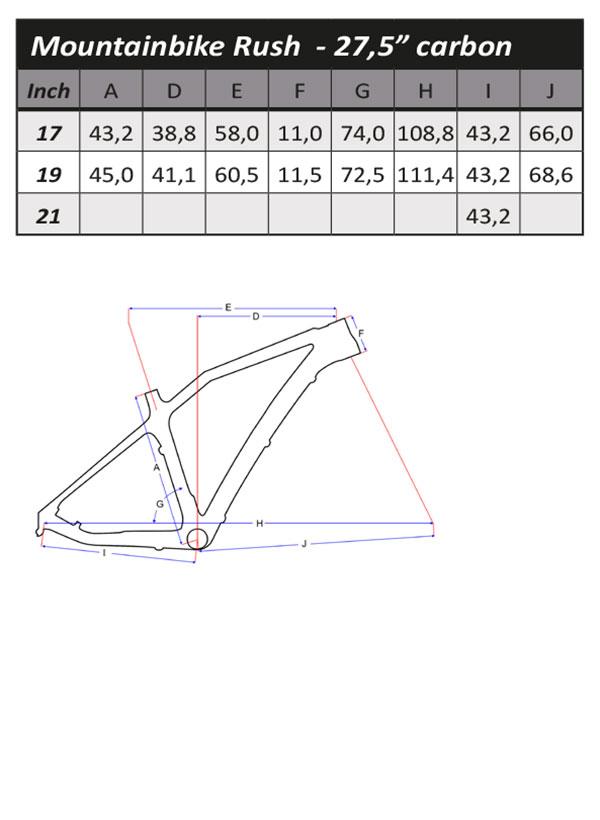 Geometrie Frame Flanders MTB Rush