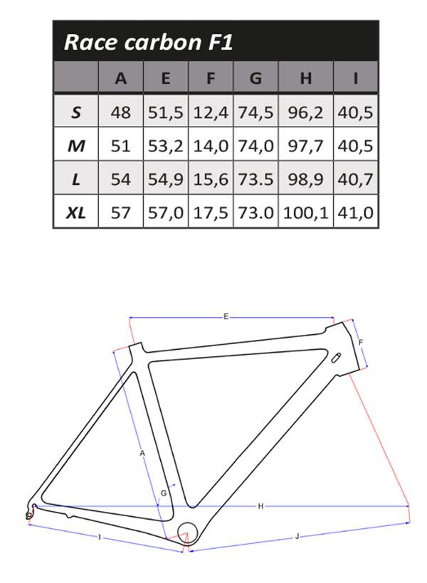 Geometrie C-max