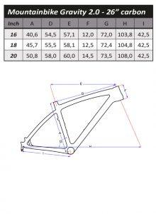 "geometrie-Flanders-Gravity-26"""