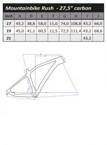 geometrie-Flanders-Rush_27.5
