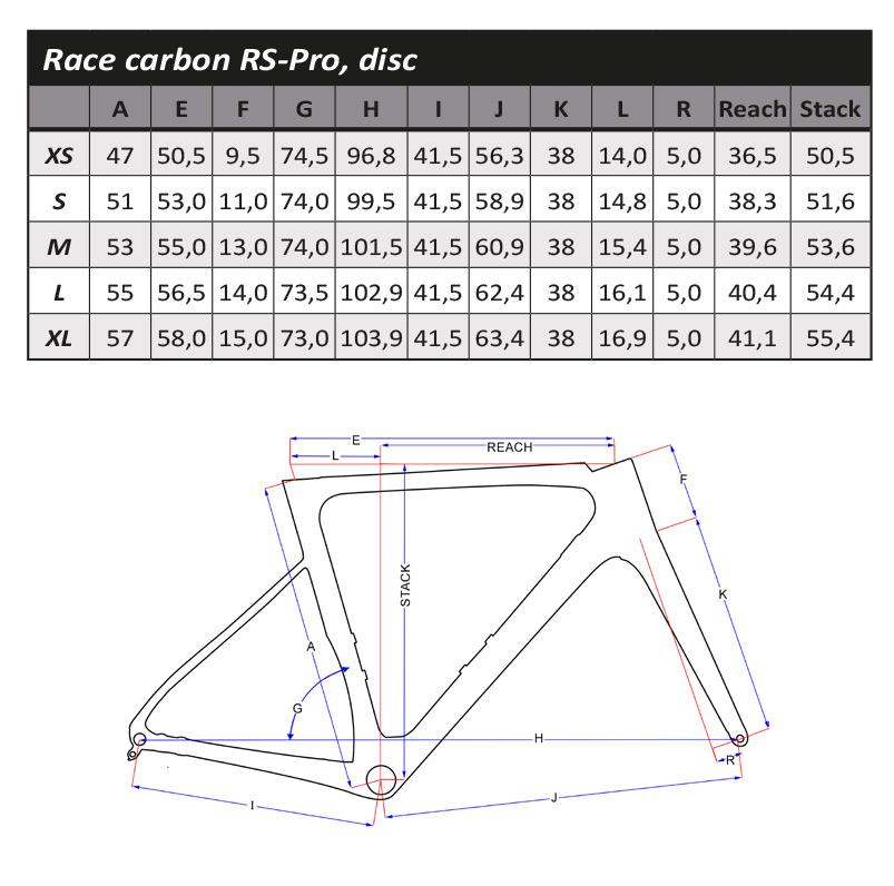geometrie-Flanders RS-pro-carbon